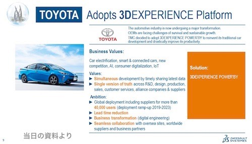 20191028 DS Earnings Call Toyota 500